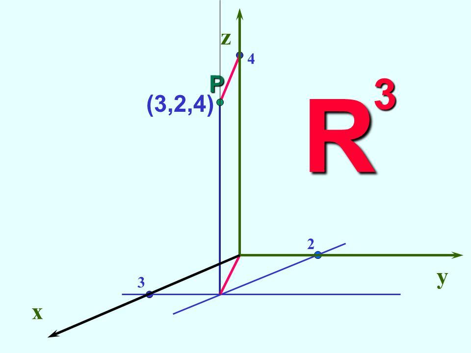 OPERAZIONI ALGEBRICHE addizione : add (x, y) = x + y add R2R2R2R2R moltiplicazione : molt R2R2R2R2R Operazioni come funzioni