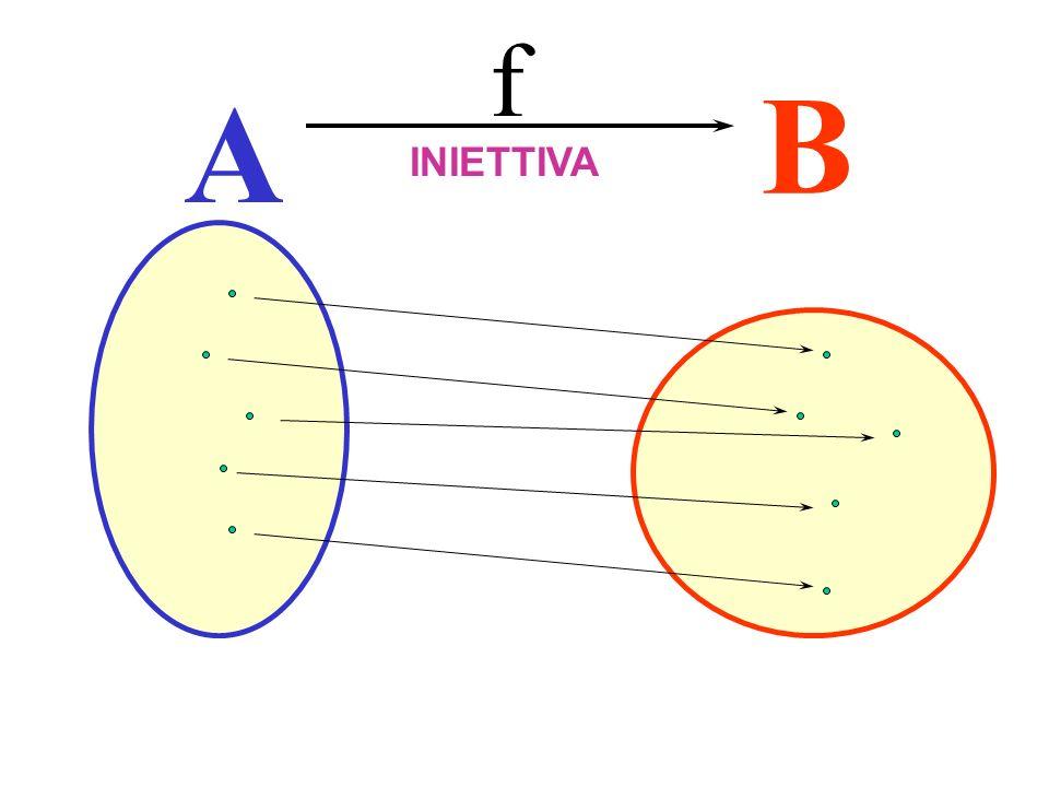 A B f INIETTIVA