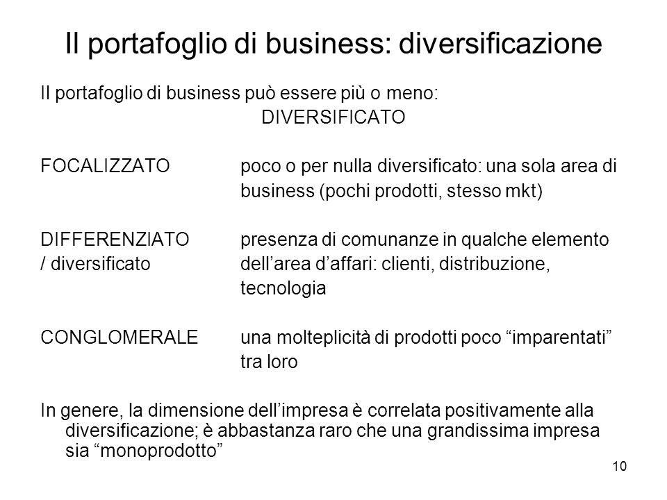 10 Il portafoglio di business: diversificazione Il portafoglio di business può essere più o meno: DIVERSIFICATO FOCALIZZATO poco o per nulla diversificato: una sola area di business (pochi prodotti, stesso mkt) DIFFERENZIATOpresenza di comunanze in qualche elemento / diversificatodellarea daffari: clienti, distribuzione, tecnologia CONGLOMERALEuna molteplicità di prodotti poco imparentati tra loro In genere, la dimensione dellimpresa è correlata positivamente alla diversificazione; è abbastanza raro che una grandissima impresa sia monoprodotto