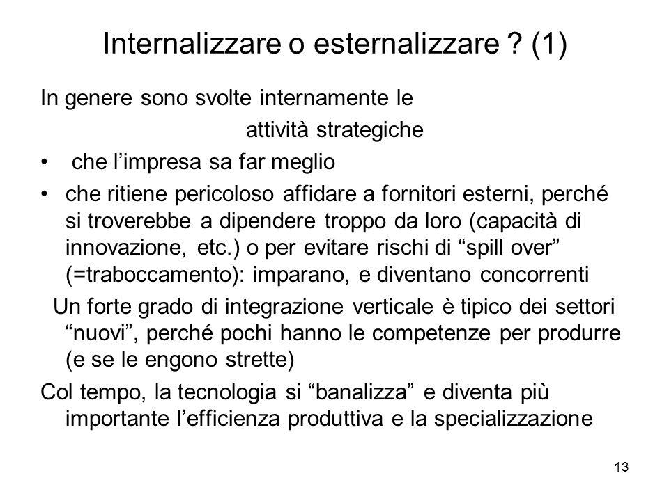 13 Internalizzare o esternalizzare .