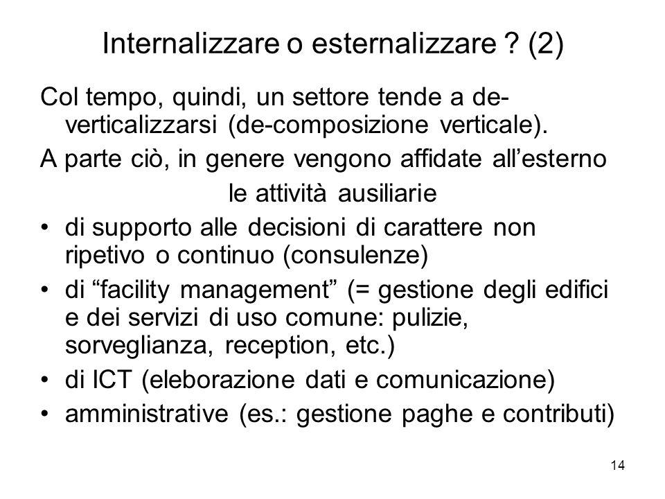 14 Internalizzare o esternalizzare .