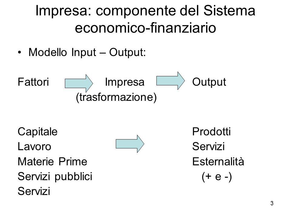 3 Impresa: componente del Sistema economico-finanziario Modello Input – Output: FattoriImpresaOutput (trasformazione) CapitaleProdotti LavoroServizi Materie PrimeEsternalità Servizi pubblici (+ e -) Servizi