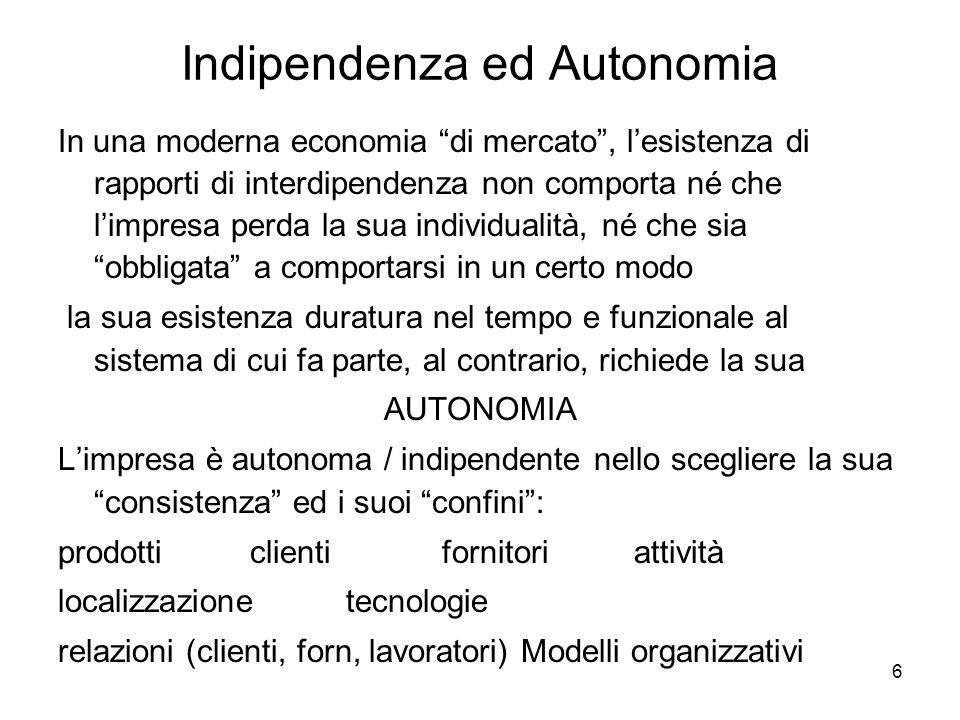 6 Indipendenza ed Autonomia In una moderna economia di mercato, lesistenza di rapporti di interdipendenza non comporta né che limpresa perda la sua individualità, né che sia obbligata a comportarsi in un certo modo la sua esistenza duratura nel tempo e funzionale al sistema di cui fa parte, al contrario, richiede la sua AUTONOMIA Limpresa è autonoma / indipendente nello scegliere la sua consistenza ed i suoi confini: prodotticlientifornitoriattività localizzazionetecnologie relazioni (clienti, forn, lavoratori) Modelli organizzativi