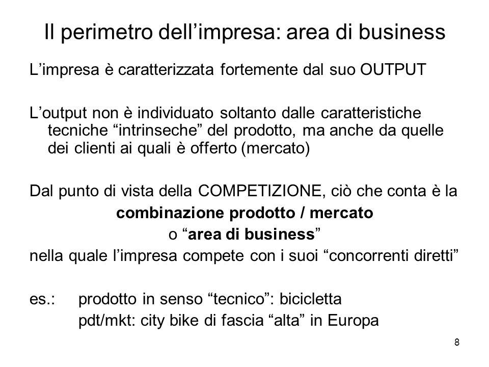 8 Il perimetro dellimpresa: area di business Limpresa è caratterizzata fortemente dal suo OUTPUT Loutput non è individuato soltanto dalle caratteristiche tecniche intrinseche del prodotto, ma anche da quelle dei clienti ai quali è offerto (mercato) Dal punto di vista della COMPETIZIONE, ciò che conta è la combinazione prodotto / mercato o area di business nella quale limpresa compete con i suoi concorrenti diretti es.:prodotto in senso tecnico: bicicletta pdt/mkt: city bike di fascia alta in Europa