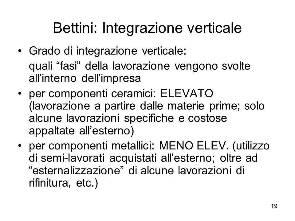 19 Bettini: Integrazione verticale Grado di integrazione verticale: quali fasi della lavorazione vengono svolte allinterno dellimpresa per componenti