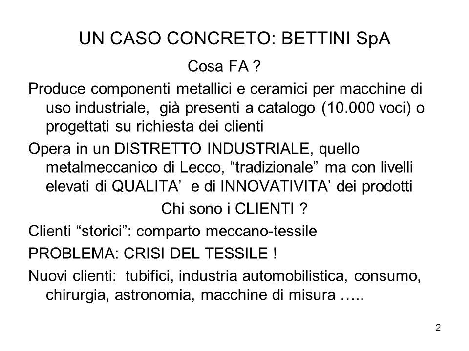 2 UN CASO CONCRETO: BETTINI SpA Cosa FA ? Produce componenti metallici e ceramici per macchine di uso industriale, già presenti a catalogo (10.000 voc