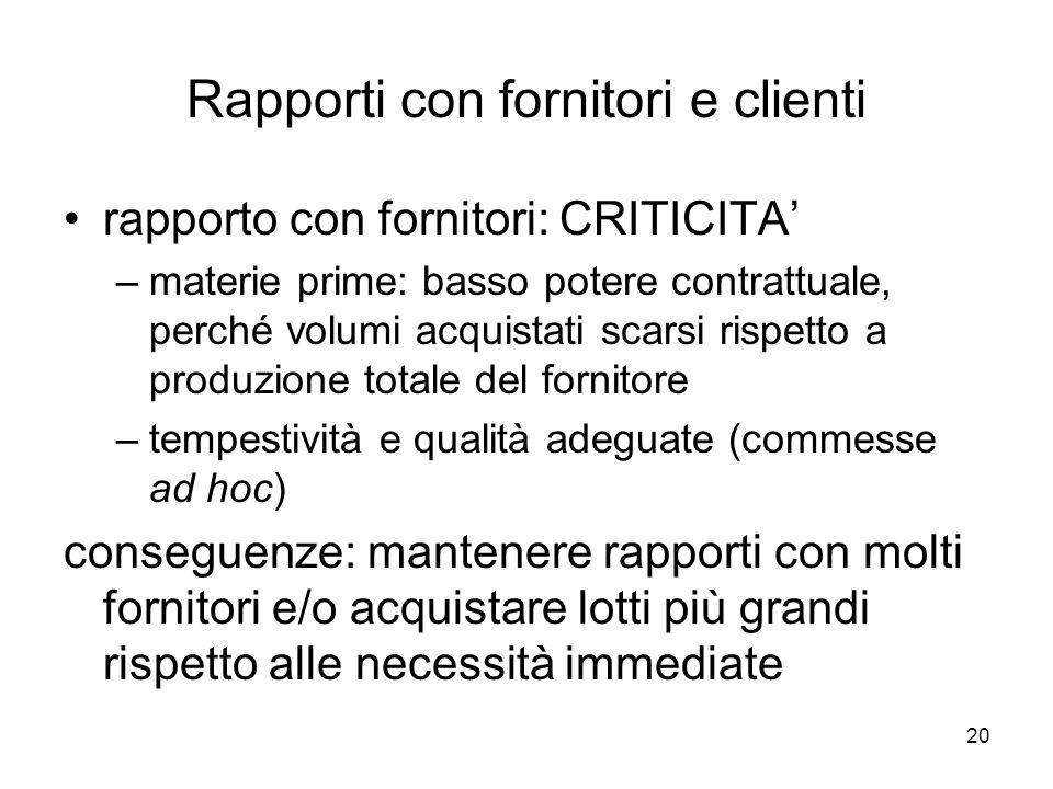 20 Rapporti con fornitori e clienti rapporto con fornitori: CRITICITA –materie prime: basso potere contrattuale, perché volumi acquistati scarsi rispe