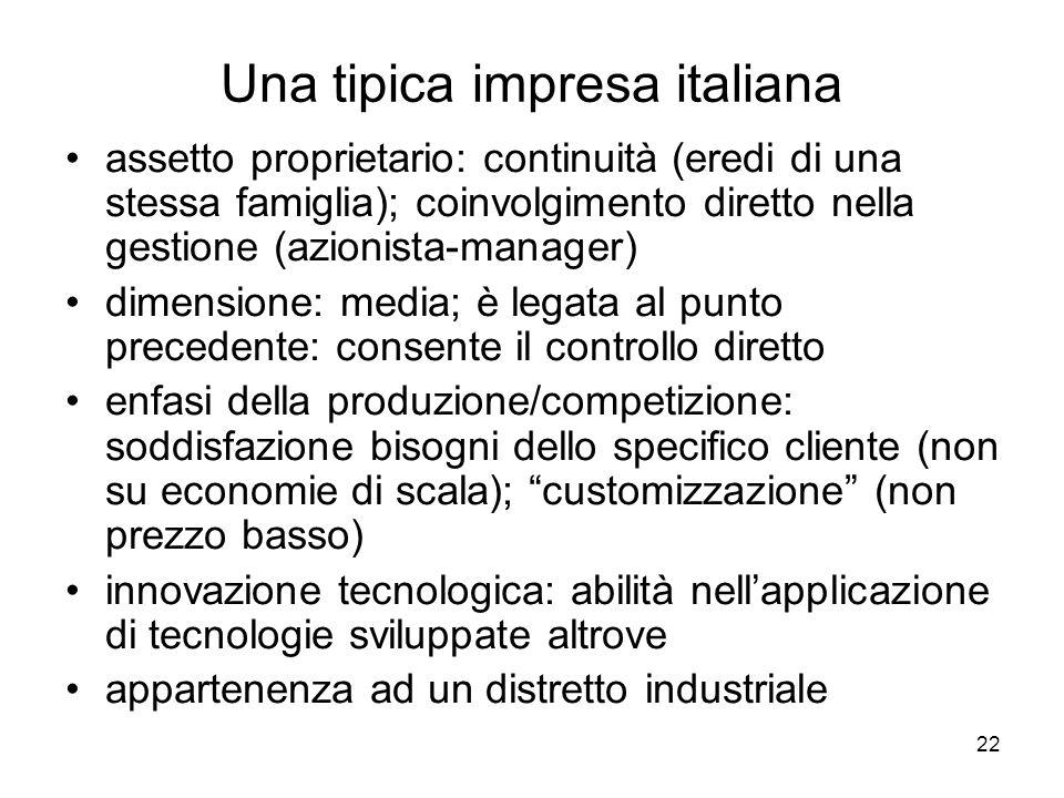 22 Una tipica impresa italiana assetto proprietario: continuità (eredi di una stessa famiglia); coinvolgimento diretto nella gestione (azionista-manag