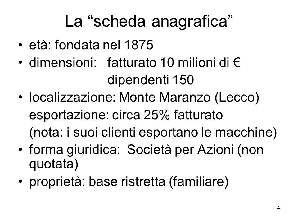 4 La scheda anagrafica età: fondata nel 1875 dimensioni: fatturato 10 milioni di dipendenti 150 localizzazione: Monte Maranzo (Lecco) esportazione: ci