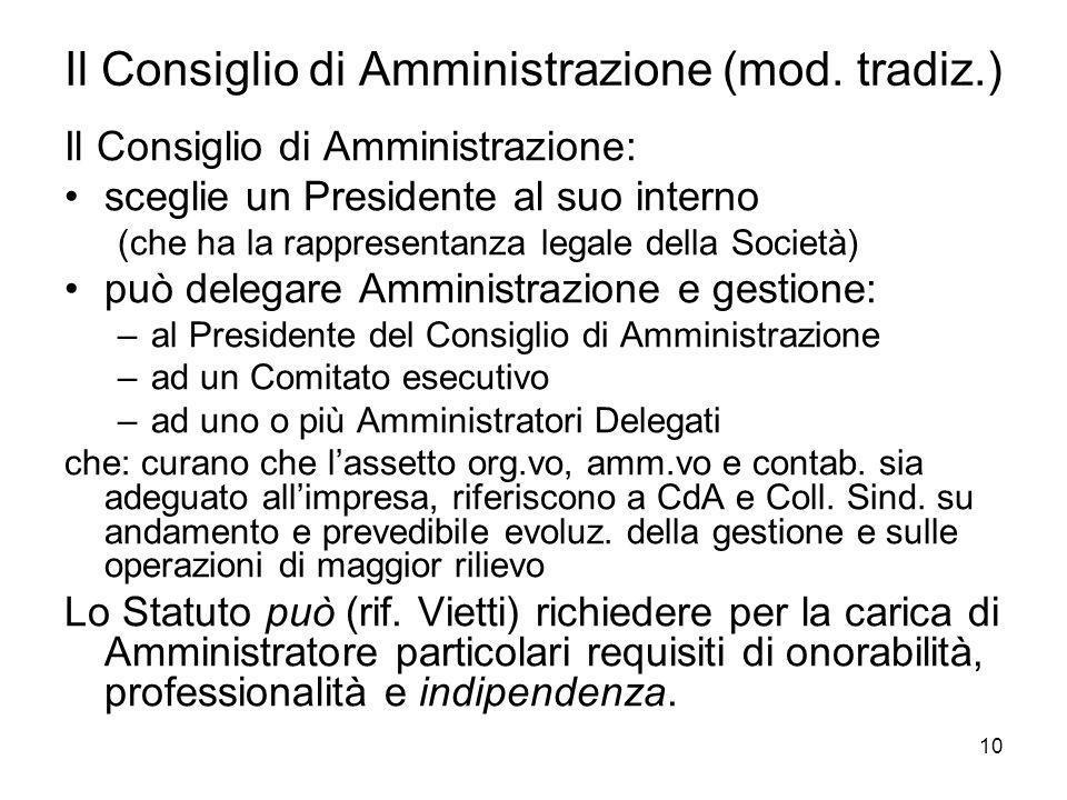 10 Il Consiglio di Amministrazione (mod. tradiz.) Il Consiglio di Amministrazione: sceglie un Presidente al suo interno (che ha la rappresentanza lega