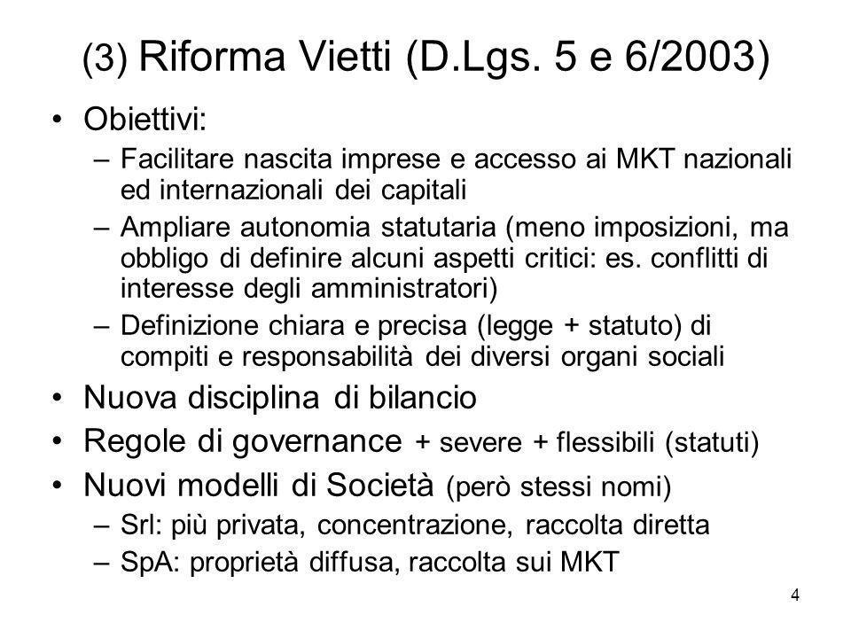 4 (3) Riforma Vietti (D.Lgs. 5 e 6/2003) Obiettivi: –Facilitare nascita imprese e accesso ai MKT nazionali ed internazionali dei capitali –Ampliare au