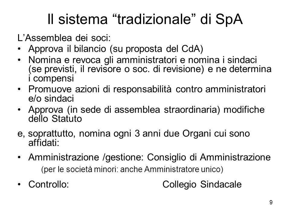 9 Il sistema tradizionale di SpA LAssemblea dei soci: Approva il bilancio (su proposta del CdA) Nomina e revoca gli amministratori e nomina i sindaci