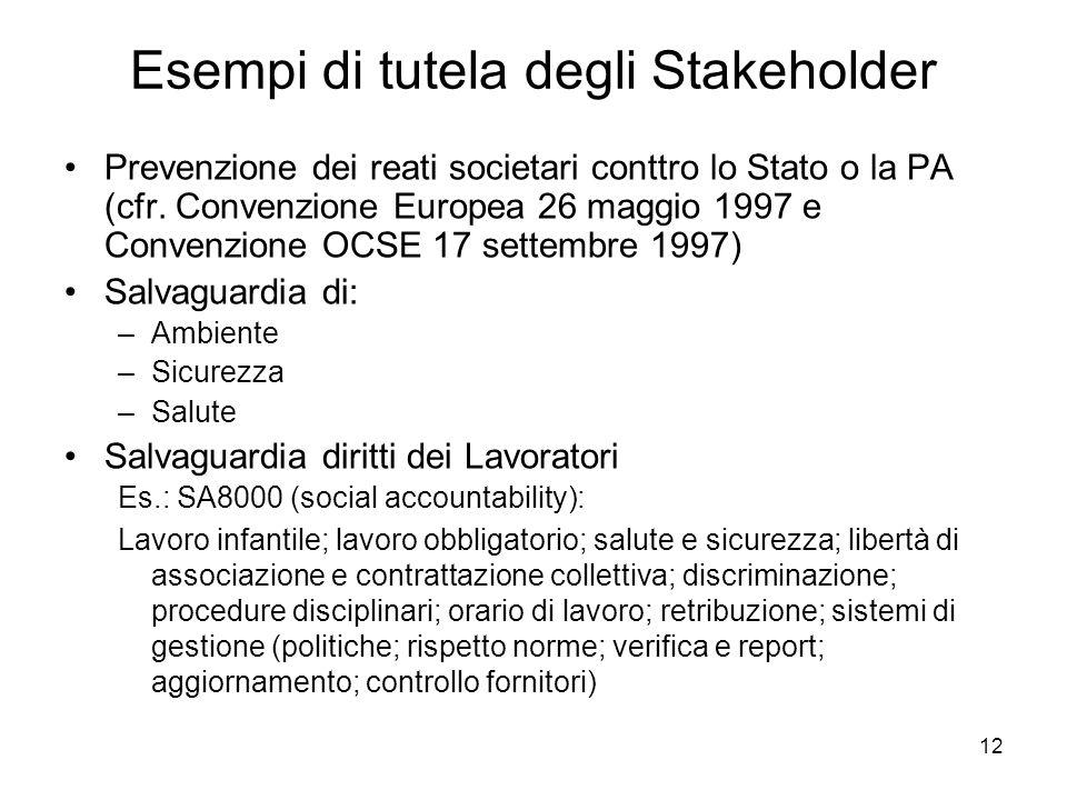 12 Esempi di tutela degli Stakeholder Prevenzione dei reati societari conttro lo Stato o la PA (cfr.