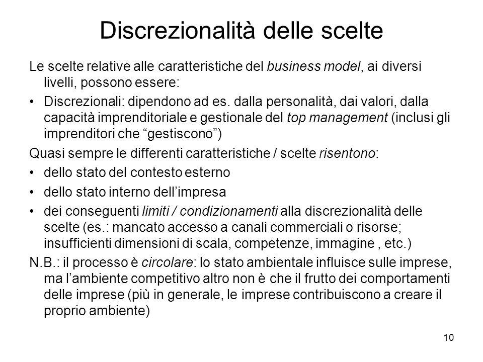 10 Discrezionalità delle scelte Le scelte relative alle caratteristiche del business model, ai diversi livelli, possono essere: Discrezionali: dipendono ad es.