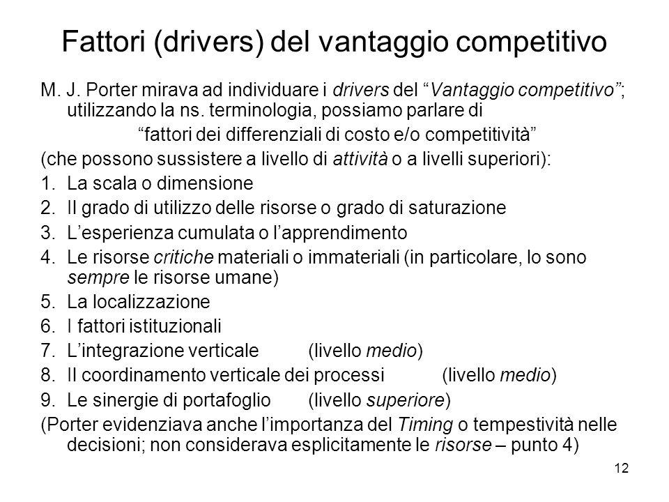 12 Fattori (drivers) del vantaggio competitivo M. J.
