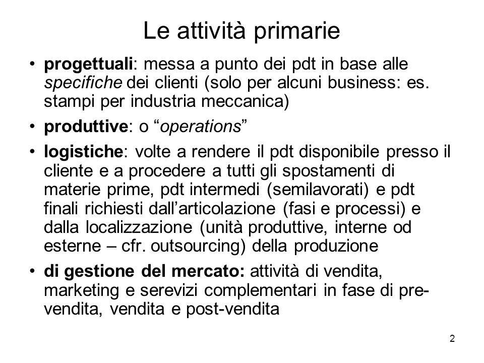 2 Le attività primarie progettuali: messa a punto dei pdt in base alle specifiche dei clienti (solo per alcuni business: es.