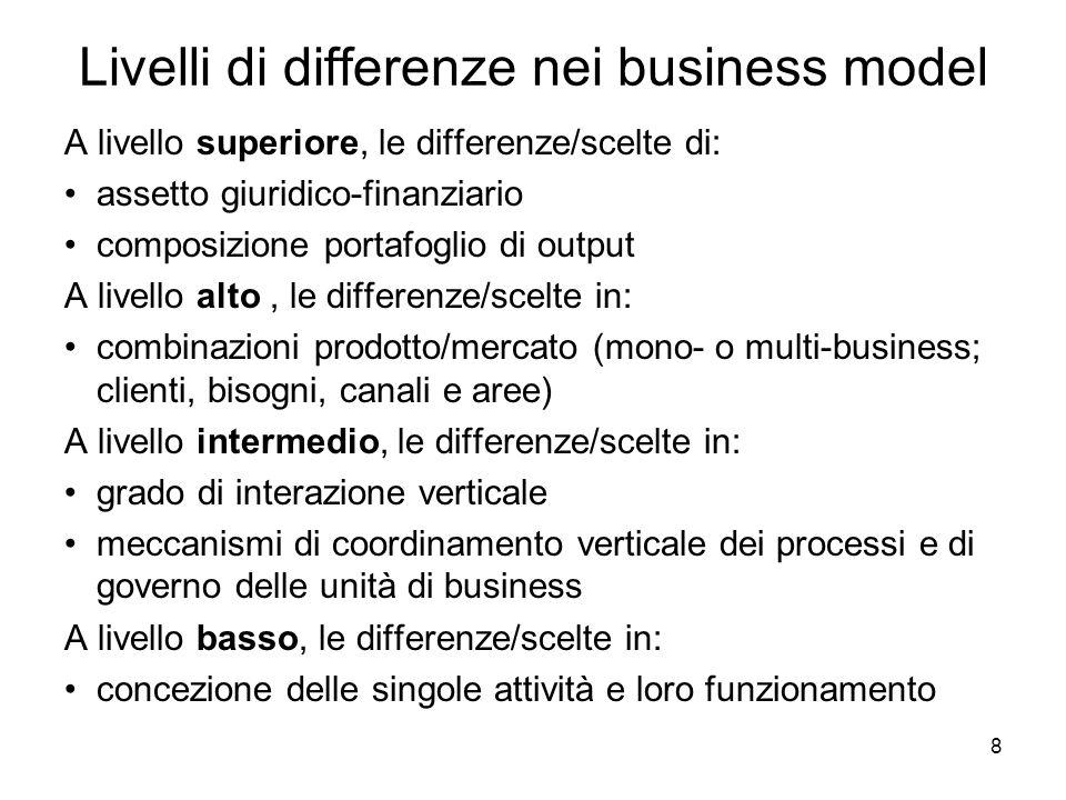 8 Livelli di differenze nei business model A livello superiore, le differenze/scelte di: assetto giuridico-finanziario composizione portafoglio di output A livello alto, le differenze/scelte in: combinazioni prodotto/mercato (mono- o multi-business; clienti, bisogni, canali e aree) A livello intermedio, le differenze/scelte in: grado di interazione verticale meccanismi di coordinamento verticale dei processi e di governo delle unità di business A livello basso, le differenze/scelte in: concezione delle singole attività e loro funzionamento