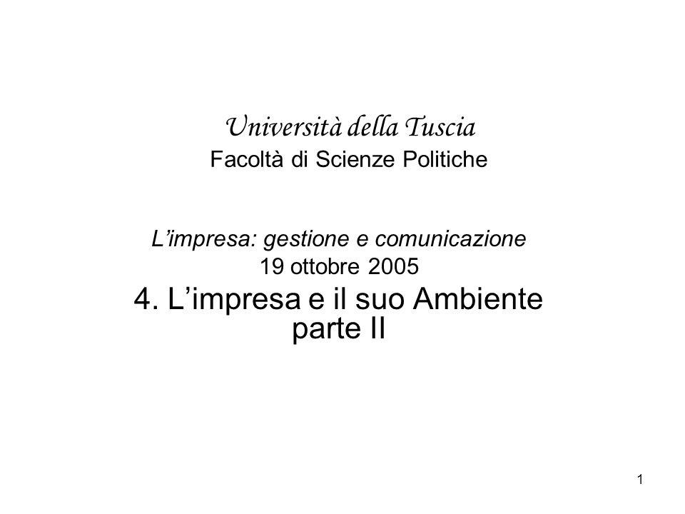 1 Università della Tuscia Facoltà di Scienze Politiche Limpresa: gestione e comunicazione 19 ottobre 2005 4. Limpresa e il suo Ambiente parte II