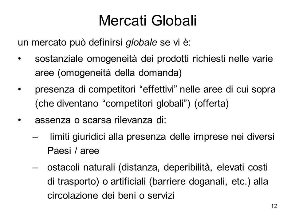 12 Mercati Globali un mercato può definirsi globale se vi è: sostanziale omogeneità dei prodotti richiesti nelle varie aree (omogeneità della domanda)
