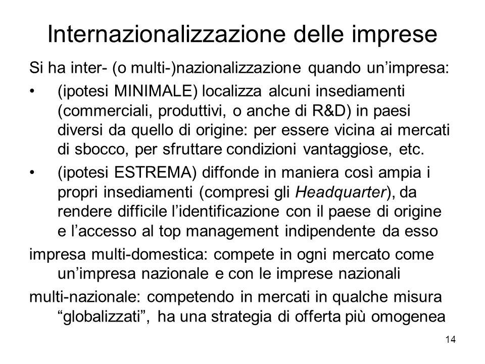 14 Internazionalizzazione delle imprese Si ha inter- (o multi-)nazionalizzazione quando unimpresa: (ipotesi MINIMALE) localizza alcuni insediamenti (commerciali, produttivi, o anche di R&D) in paesi diversi da quello di origine: per essere vicina ai mercati di sbocco, per sfruttare condizioni vantaggiose, etc.