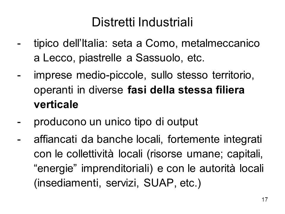 17 Distretti Industriali -tipico dellItalia: seta a Como, metalmeccanico a Lecco, piastrelle a Sassuolo, etc. -imprese medio-piccole, sullo stesso ter