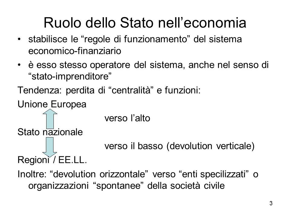 3 Ruolo dello Stato nelleconomia stabilisce le regole di funzionamento del sistema economico-finanziario è esso stesso operatore del sistema, anche ne