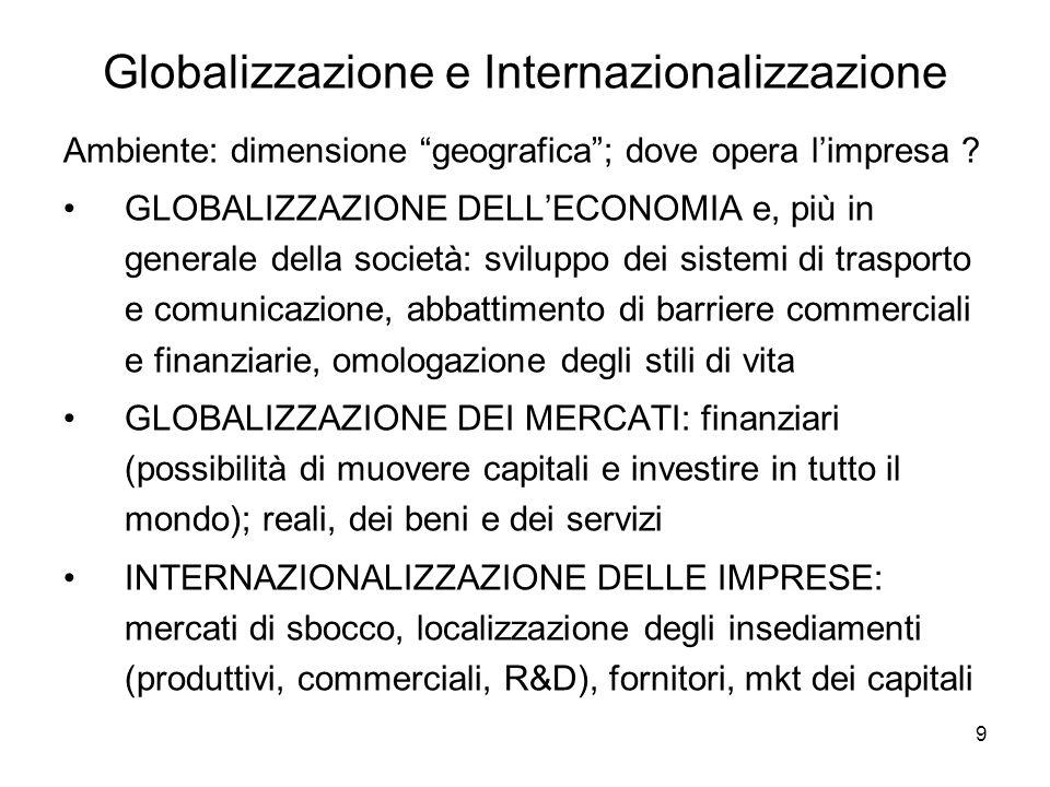 9 Globalizzazione e Internazionalizzazione Ambiente: dimensione geografica; dove opera limpresa ? GLOBALIZZAZIONE DELLECONOMIA e, più in generale dell