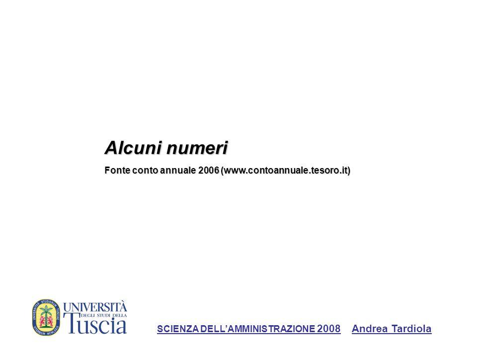 Alcuni numeri Fonte conto annuale 2006 (www.contoannuale.tesoro.it) SCIENZA DELLAMMINISTRAZIONE 2008 Andrea Tardiola
