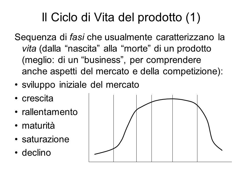 Il Ciclo di Vita del prodotto (1) Sequenza di fasi che usualmente caratterizzano la vita (dalla nascita alla morte di un prodotto (meglio: di un busin
