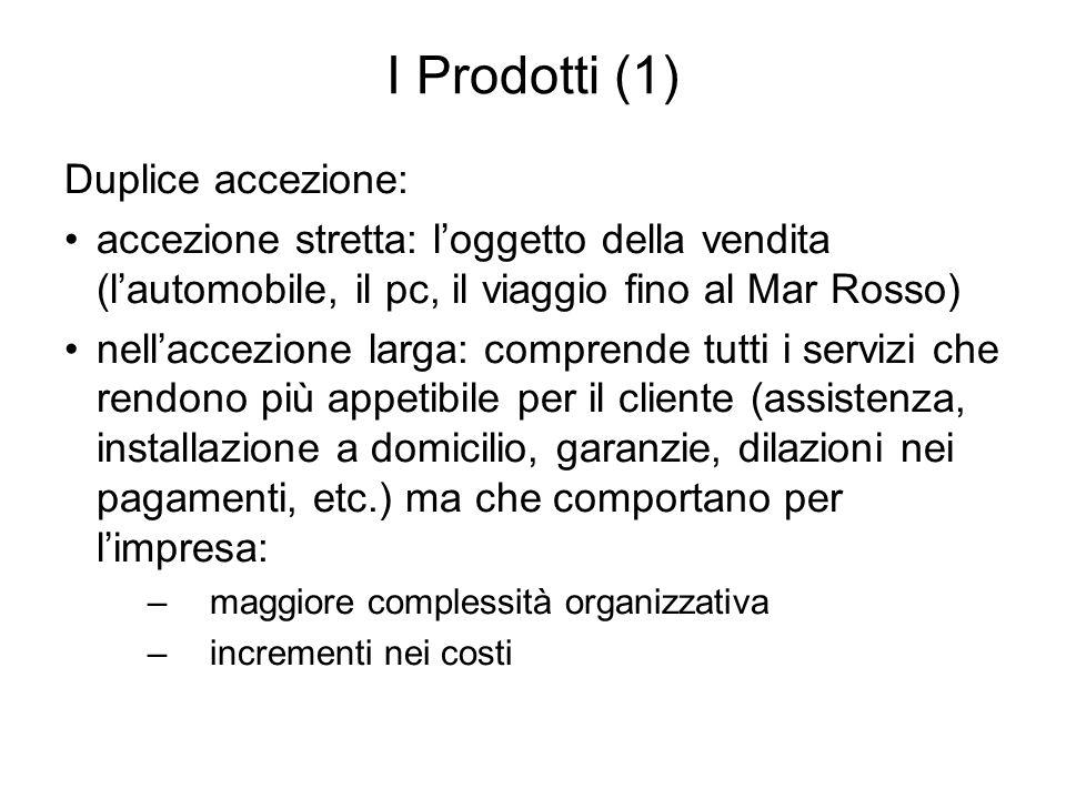 I Prodotti (1) Duplice accezione: accezione stretta: loggetto della vendita (lautomobile, il pc, il viaggio fino al Mar Rosso) nellaccezione larga: co
