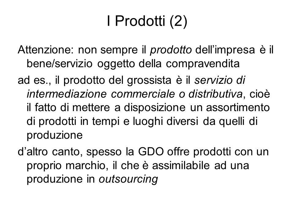 I Prodotti (2) Attenzione: non sempre il prodotto dellimpresa è il bene/servizio oggetto della compravendita ad es., il prodotto del grossista è il se