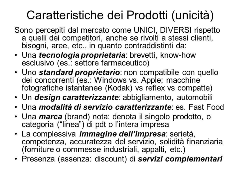 Caratteristiche dei Prodotti (unicità) Sono percepiti dal mercato come UNICI, DIVERSI rispetto a quelli dei competitori, anche se rivolti a stessi cli