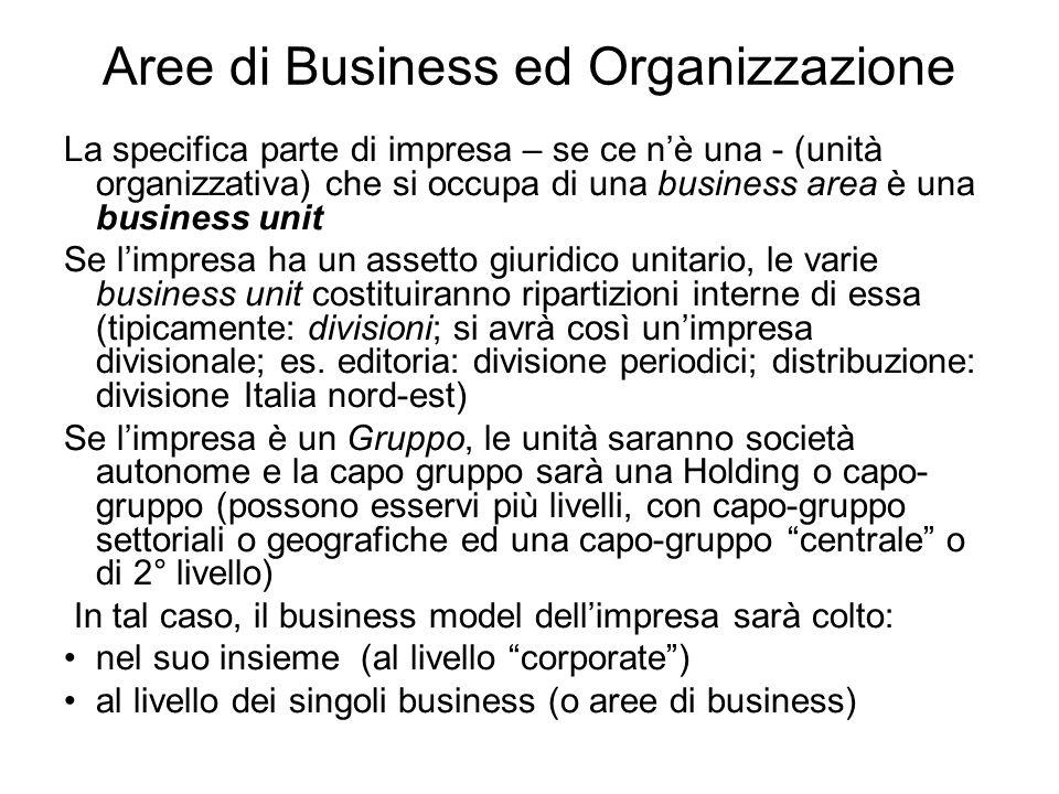 Aree di Business ed Organizzazione La specifica parte di impresa – se ce nè una - (unità organizzativa) che si occupa di una business area è una busin