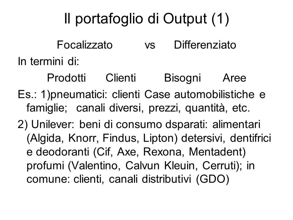 Il portafoglio di Output (1) Focalizzato vsDifferenziato In termini di: Prodotti Clienti Bisogni Aree Es.: 1)pneumatici: clienti Case automobilistiche