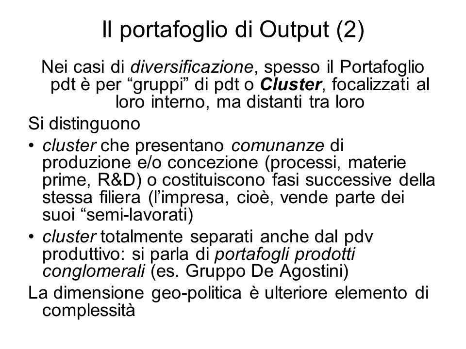 Il portafoglio di Output (2) Nei casi di diversificazione, spesso il Portafoglio pdt è per gruppi di pdt o Cluster, focalizzati al loro interno, ma di