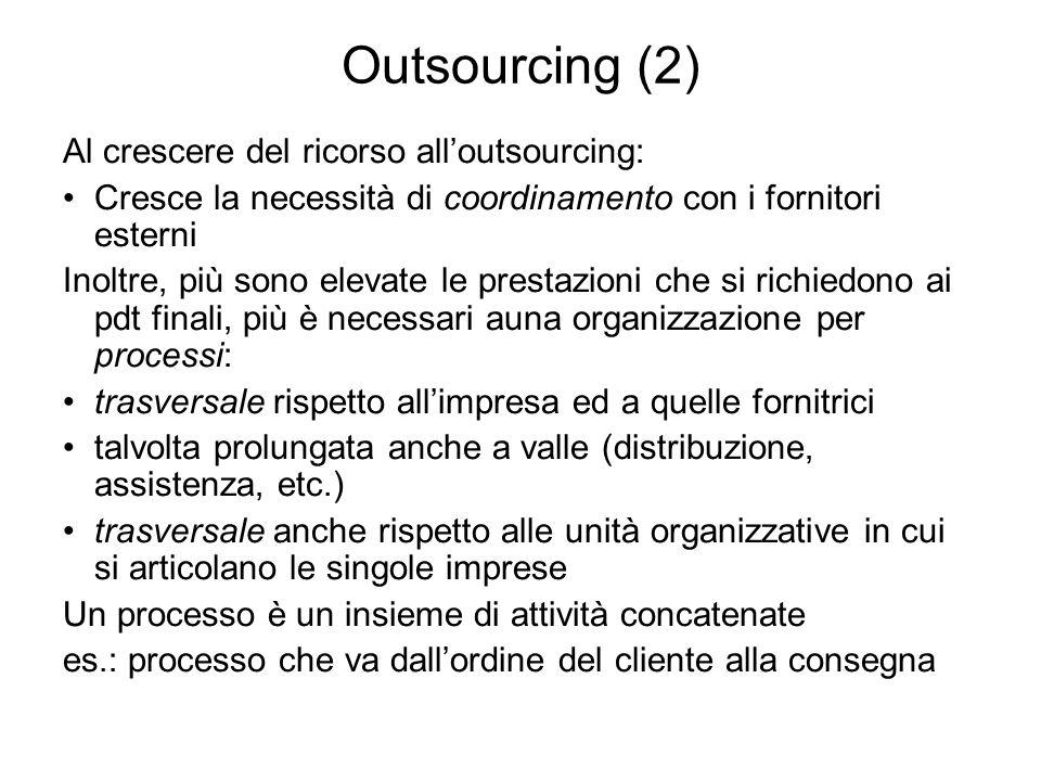 Outsourcing (2) Al crescere del ricorso alloutsourcing: Cresce la necessità di coordinamento con i fornitori esterni Inoltre, più sono elevate le pres