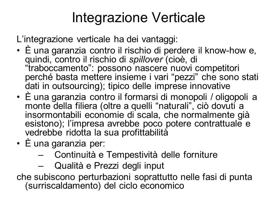 Integrazione Verticale Lintegrazione verticale ha dei vantaggi: È una garanzia contro il rischio di perdere il know-how e, quindi, contro il rischio d