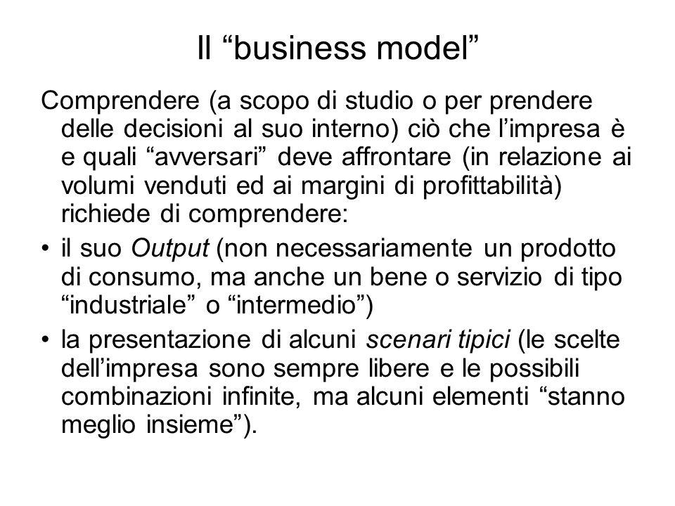 Il business model Comprendere (a scopo di studio o per prendere delle decisioni al suo interno) ciò che limpresa è e quali avversari deve affrontare (