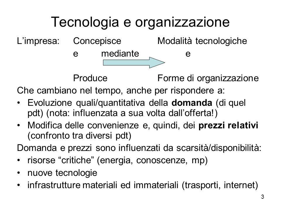 3 Tecnologia e organizzazione Limpresa: ConcepisceModalità tecnologiche emediantee ProduceForme di organizzazione Che cambiano nel tempo, anche per ri