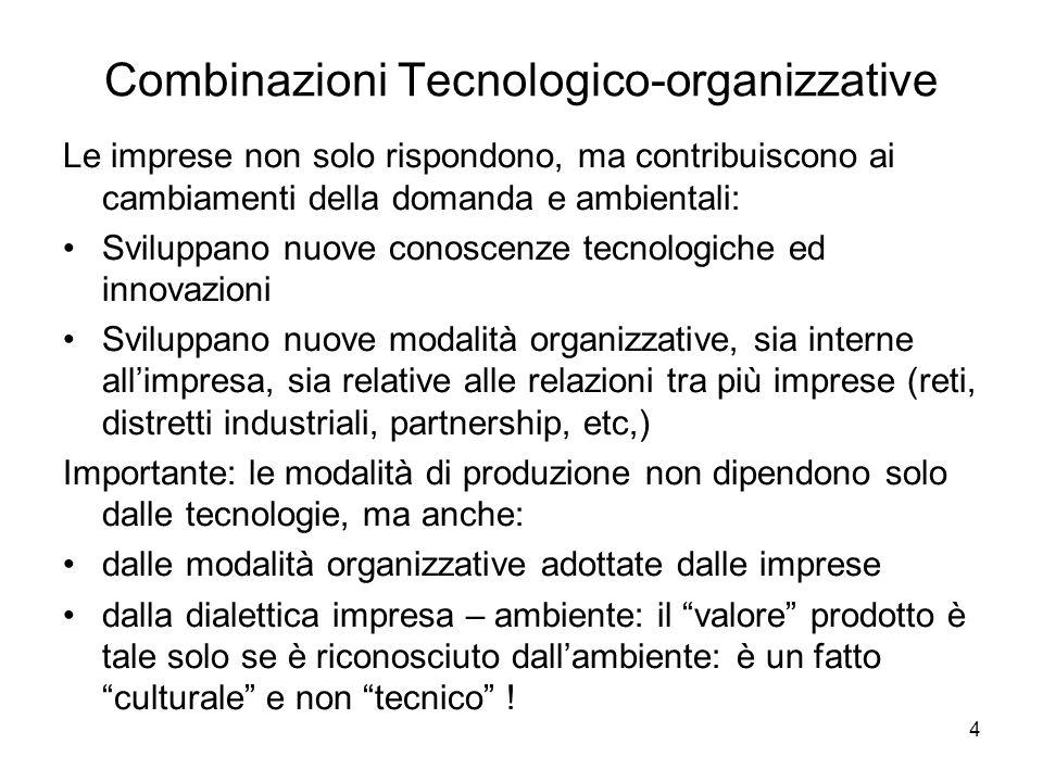 4 Combinazioni Tecnologico-organizzative Le imprese non solo rispondono, ma contribuiscono ai cambiamenti della domanda e ambientali: Sviluppano nuove