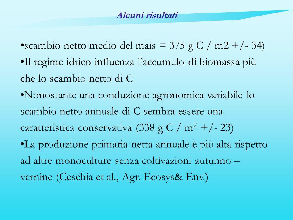 scambio netto medio del mais = 375 g C / m2 +/- 34) Il regime idrico influenza laccumulo di biomassa più che lo scambio netto di C Nonostante una cond