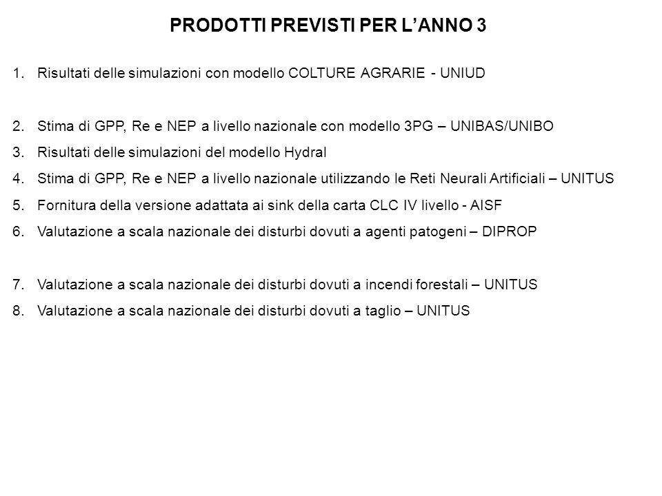 1.Risultati delle simulazioni con modello COLTURE AGRARIE - UNIUD 2.Stima di GPP, Re e NEP a livello nazionale con modello 3PG – UNIBAS/UNIBO 3.Risult