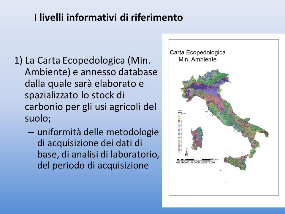 1) La Carta Ecopedologica (Min.