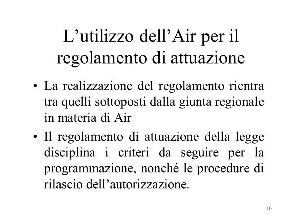 10 Lutilizzo dellAir per il regolamento di attuazione La realizzazione del regolamento rientra tra quelli sottoposti dalla giunta regionale in materia di Air Il regolamento di attuazione della legge disciplina i criteri da seguire per la programmazione, nonché le procedure di rilascio dellautorizzazione.