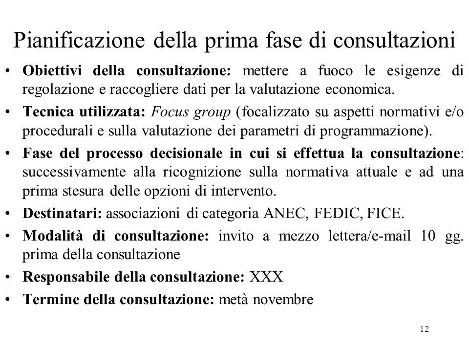 12 Pianificazione della prima fase di consultazioni Obiettivi della consultazione: mettere a fuoco le esigenze di regolazione e raccogliere dati per la valutazione economica.