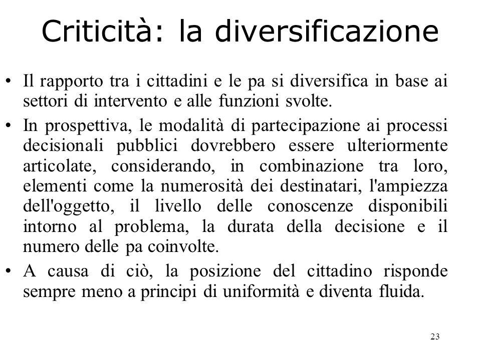 23 Criticità: la diversificazione Il rapporto tra i cittadini e le pa si diversifica in base ai settori di intervento e alle funzioni svolte.