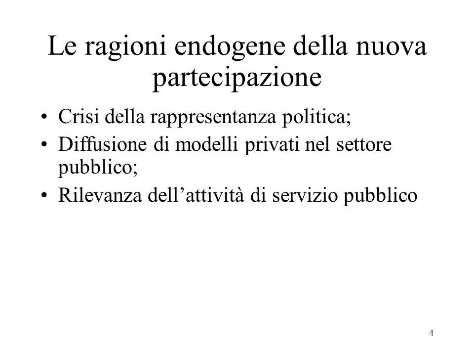 4 Le ragioni endogene della nuova partecipazione Crisi della rappresentanza politica; Diffusione di modelli privati nel settore pubblico; Rilevanza dellattività di servizio pubblico