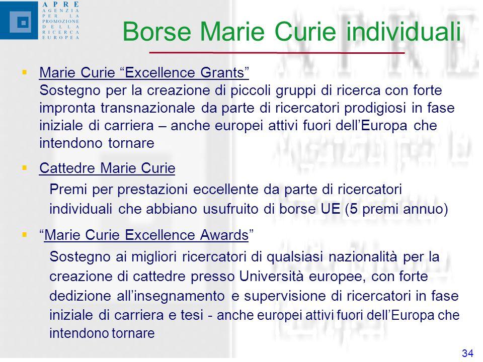 34 Marie Curie Excellence Grants Sostegno per la creazione di piccoli gruppi di ricerca con forte impronta transnazionale da parte di ricercatori prodigiosi in fase iniziale di carriera – anche europei attivi fuori dellEuropa che intendono tornare Cattedre Marie Curie Premi per prestazioni eccellente da parte di ricercatori individuali che abbiano usufruito di borse UE (5 premi annuo) Marie Curie Excellence Awards Sostegno ai migliori ricercatori di qualsiasi nazionalità per la creazione di cattedre presso Università europee, con forte dedizione allinsegnamento e supervisione di ricercatori in fase iniziale di carriera e tesi - anche europei attivi fuori dellEuropa che intendono tornare Borse Marie Curie individuali