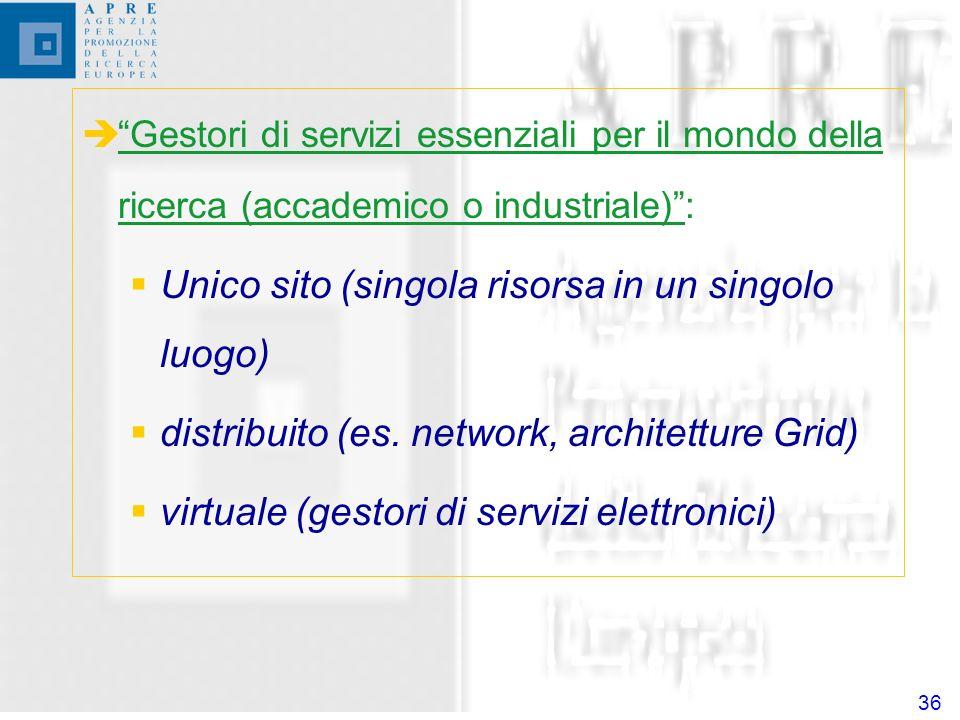 36 Gestori di servizi essenziali per il mondo della ricerca (accademico o industriale): Unico sito (singola risorsa in un singolo luogo) distribuito (es.