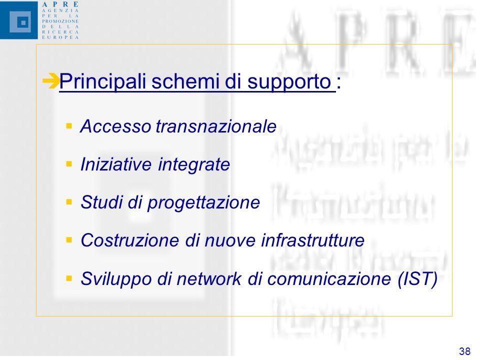 38 Principali schemi di supporto : Accesso transnazionale Iniziative integrate Studi di progettazione Costruzione di nuove infrastrutture Sviluppo di network di comunicazione (IST)